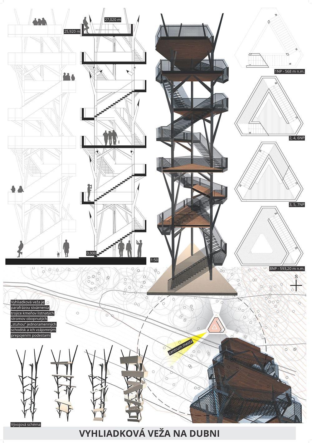 Súťažné návrhy Výhliadková veža na Dubni, foto 21
