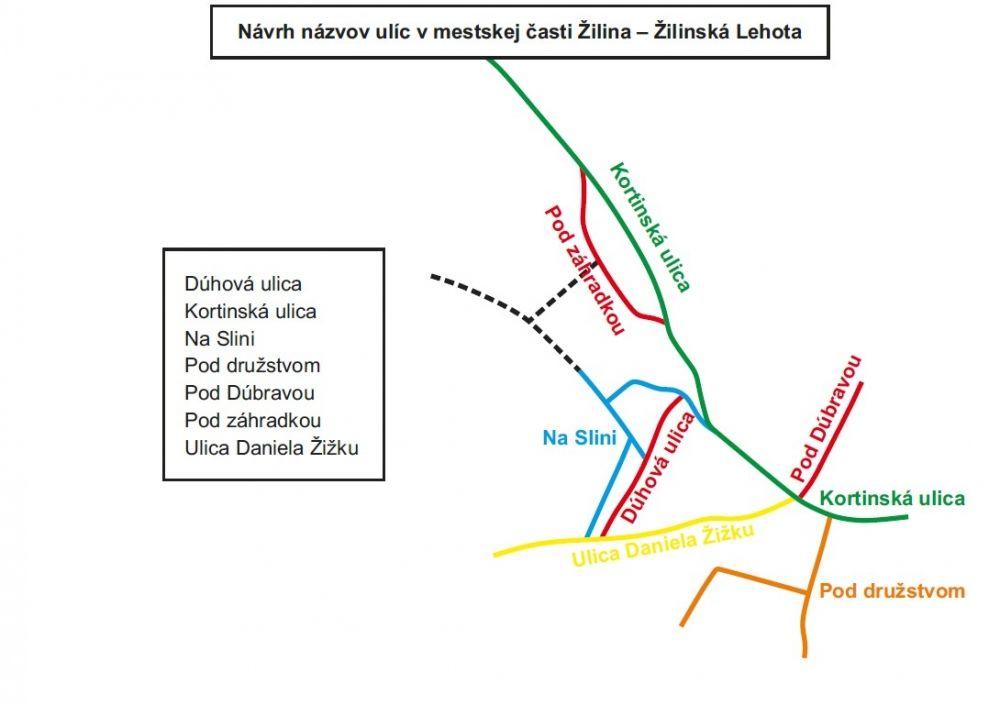 Navrhnite názvy ulíc v Brodne, Zádubní a Žilinskej Lehote!, foto 1