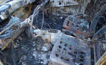 Zhorené auto a telo muža pri Liptovskom Mikuláši