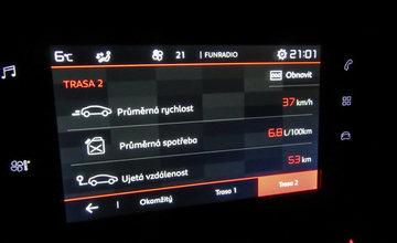 Redakčný test Citroën C4 Cactus