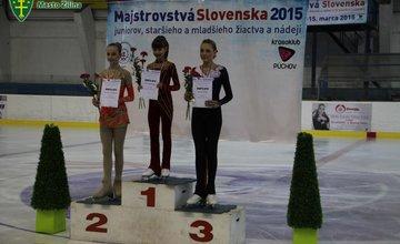 Skate Žilina 2015