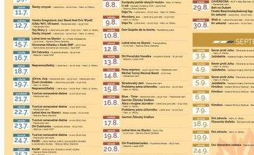 Žilinské kultúrne leto 2014 program podujatí
